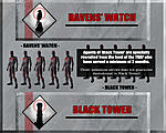 Command Stucture Ravens Watch and Black Tower